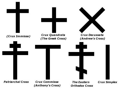 Images Icons And The Christian Cross